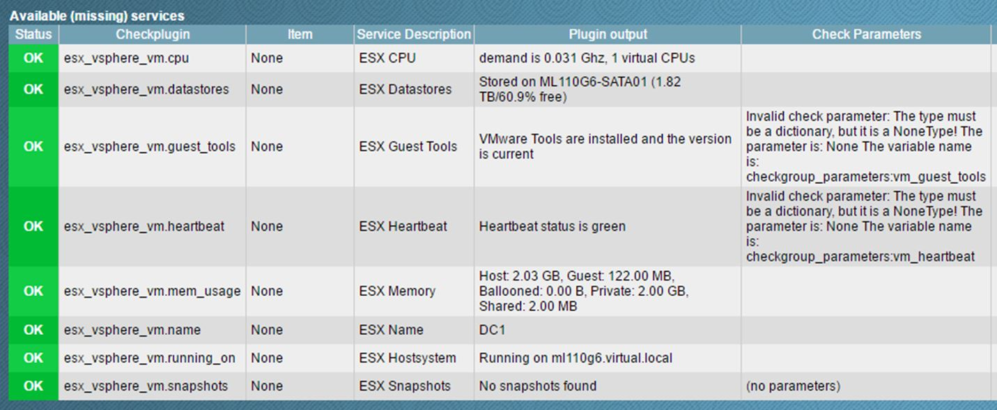 Check_MK and vSphere – ESXi | Adventures in a Virtual World